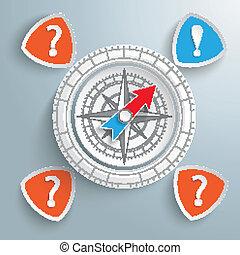 anneau blanc, compas, question, réponse