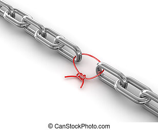 anneau chaîne