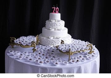 Anniversary commemoration of seventy