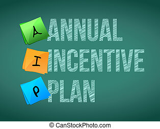 annual incentive plan post memo chalkboard sign illustration...