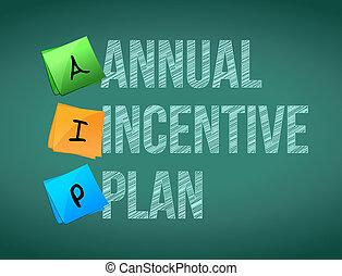 annual incentive plan post memo chalkboard sign illustration...