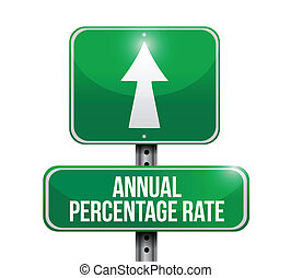 annual percentage rate road sign illustrations