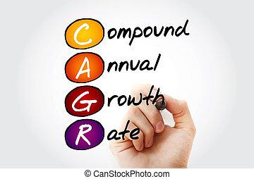annuel, acronyme, cagr, taux, croissance, composé, ?