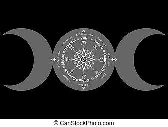 annuel, année, cycle, celtique, compas, festivals., païen, saisonnier, wiccan, lune, calendrier, holidays., pentagram, solstices, déesse, noms, roue, triple, symbole, milieu, wicca