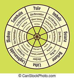 annuel, roue, cycle, wiccan, année, poster.