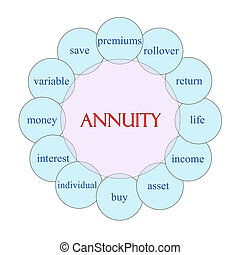 annuity, concept, mot, circulaire