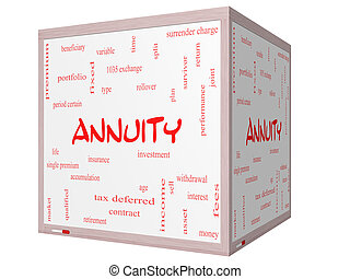 Annuity Word Cloud Concept on a 3D cube Whiteboard