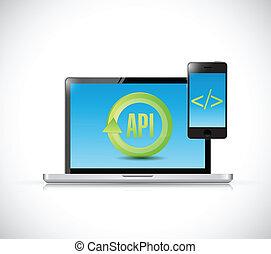 ansökan, laptop, interface., programing, ringa