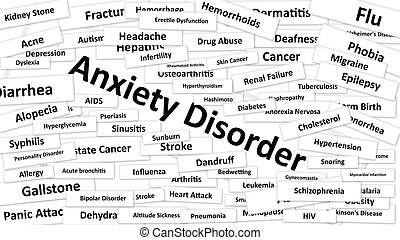ansiedade, desordem