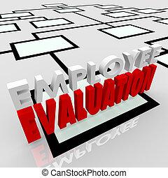 anställd, utvärdering, föreställning granska, företag, organisation, röding