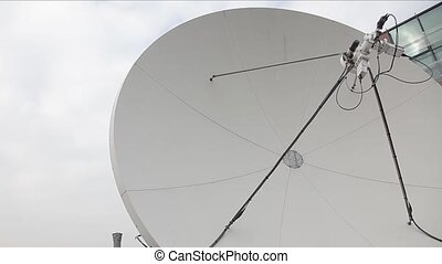 Antenna motion - A satellite antenna searching for a better...