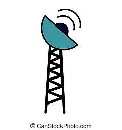 antenna transmission signal
