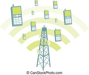 Antenna transmtting mobile phones