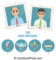 antes de, prp, após, homem, tratamento