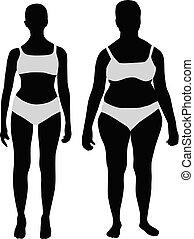 antes, pérdida, después, peso, mujeres