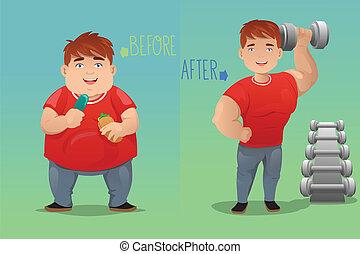 antes, y, after:, pérdida de peso