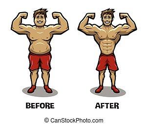 antes y después, peso, loss.