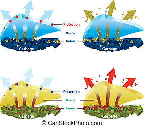 Antibacterial material - Vector illustration of...