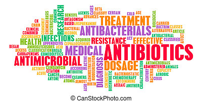 Antibiotics or Antimicrobial Pills as a Concept