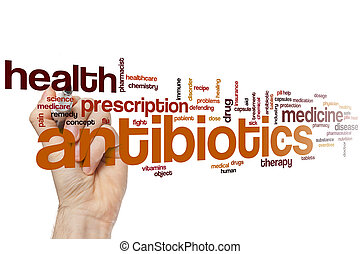 Antibiotics word cloud