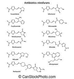 antibiotika, nitrofurans