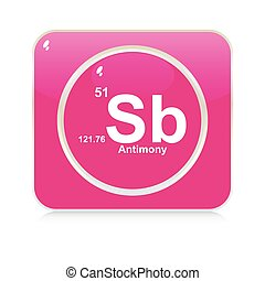 antimony button
