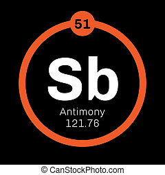 Antimony chemical element. Gray metalloid. Colored icon with atomic number and atomic weight. Chemical element of periodic table.