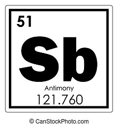 it the element antimony Properties of antimony antimony is a silvery, lustrous gray metal it is in the metalloid group of elements it is a poor conductor of heat and electricity sources of antimony antimony is a rare element but can sometimes be found naturally however, it's mostly in the form of its sulfide stibnite.