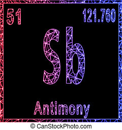Antimony chemical element, Sign with atomic number and atomic weight,