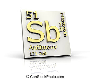 Antimony form Periodic Table of Elements - 3d made