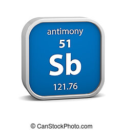 Antimony material sign