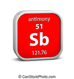 Antimony material on the periodic table. Part of a series.