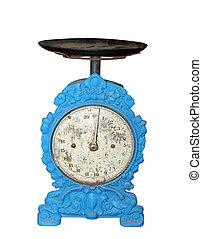 Antique Blue Scales