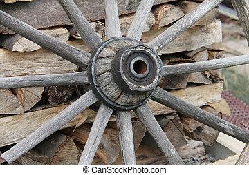 Antique wagon wheel