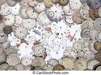 Antique watch faces