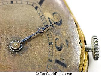 antiquité, montre-bracelet