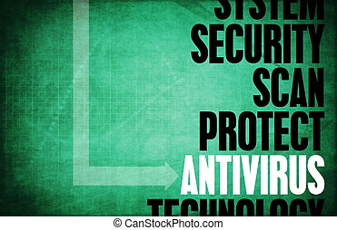 Antivirus Core Principles as a Concept Abstract
