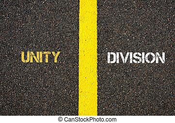 Antonym concept of UNITY versus DIVISION