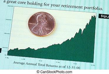 anual, inversión, regreso