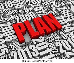 anual, planificação