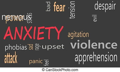 Anxiety concept word cloud on a black background