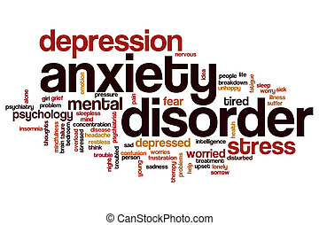 Anxiety disorder word cloud