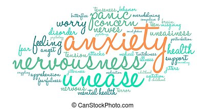Anxiety Word Cloud - Anxiety word cloud on a white...