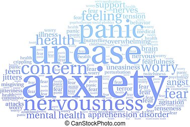Anxiety Word Cloud - Anxiety word cloud on a white ...