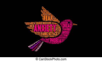 Anxiety Word Cloud
