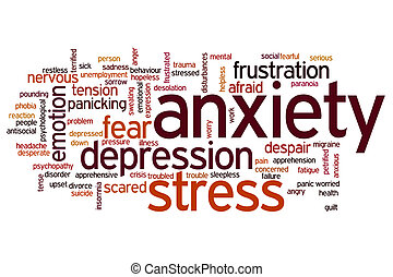 Anxiety word cloud - Anxiety concept word cloud background
