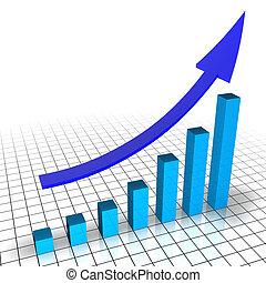 anyagi grafikon