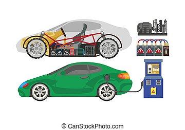 apartamento, elétrico, automóvel, veículo, mecanismo, vetorial, electrocar, detalhes, car, desenho, ou