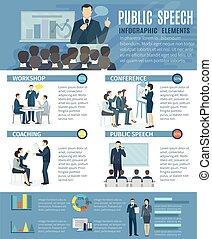 apartamento, elementos, cartaz, infographic, discurso público