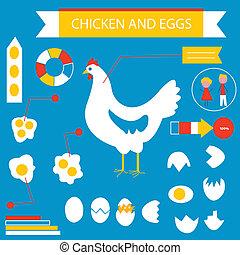 apartamento, jogo, ovos, -, infographic, desenho, galinha
